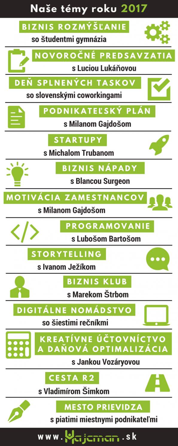 draft infografiky v2